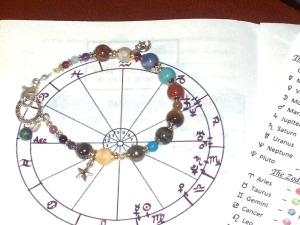 The Zodiac Bracelet mirrors your Personalized Star Chart!